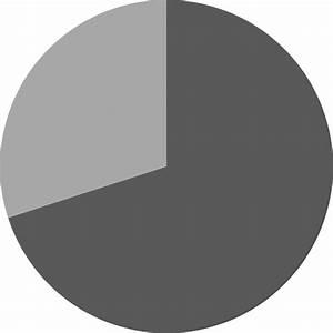 File 70 Pie Chart Svg Wikimedia Commons