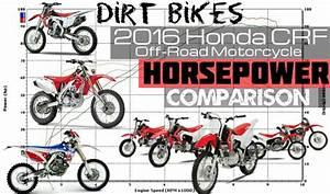 Honda Motor Horsepower Chart