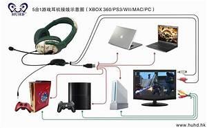 Xbox 360 Headset Manual - Hg238