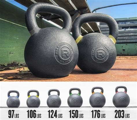 kettlebell rogue kettlebells monster heaviest ever fitness holiday guide shopping seen roguefitness gym hip equipment catalog