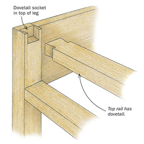 lapped dovetails    joint   top rail