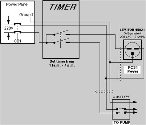 Solarattic Solar Pool Heater