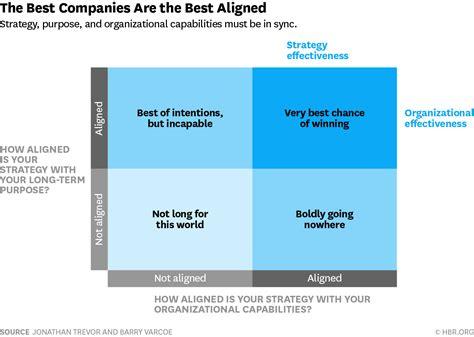 companies    aligned
