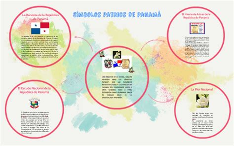 Símbolos Patrios de Panamá by YAZMIN PEREZ