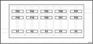 2015 Dodge Dart Interior Fuse Box  Dodge  Auto Fuse Box