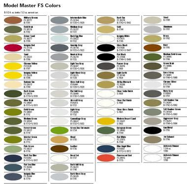 master fs enamel paint 3oz sprays 1900 series