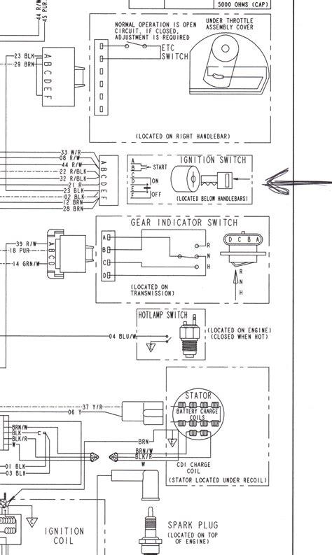 Polari Predator Wiring Diagram Yamaha Raptor