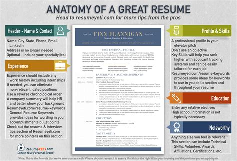 Resume Formula by Building The Resume Can Be Tough Here S Our