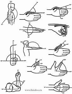 Согревающая мазь для мышц и суставов в домашних условиях