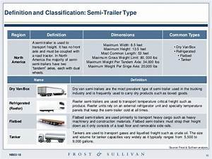Tractor And Semi Trailer Types