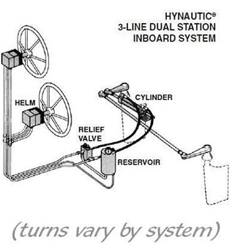 Hydraulic Boat Steering Diagram by Hydraulic System What S This Part Trawler Forum