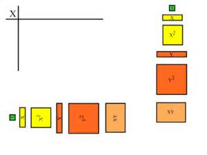 smart exchange usa algebra tiles
