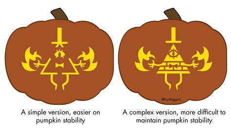 Halloween Stencils For Pumpkins by Free Bill Cipher Jack O Lantern Stencils Inspired By