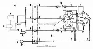 Homelite Ehe4400hd Generator Ut
