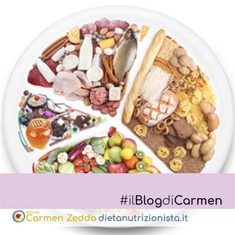 Test Intolleranze Alimentari by Test Intolleranze Alimenti Piatto Dietanutrizionista Blog