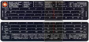 Cubic Meter Conversion Chart Energy Related Conversion Factors Deepresource