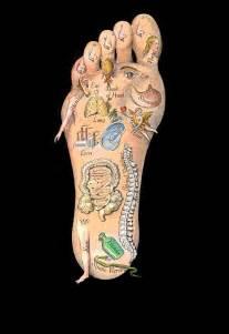 Sciatic Nerve Foot Pain Relief