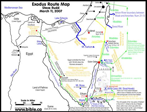 number   exodus jews  population