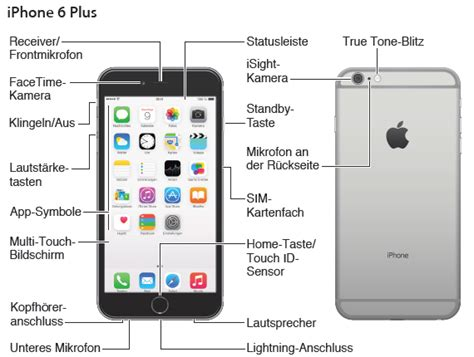 iphone 6 user manual apple iphone 6s plus user guide pdf the knownledge