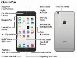 Apple Stellt Iphone 6 Handbuch Zum Download Bereit