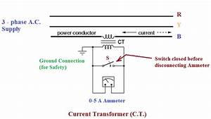 Instrument Transformers  What Is It   And Their Advantages
