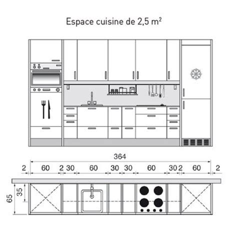plant de cuisine plan de cuisine l 39 aménager de 1m2 à 32m2 maison