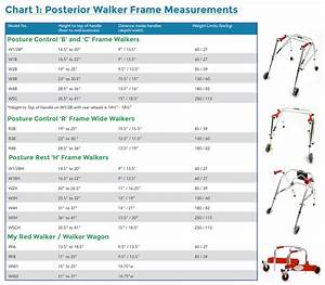 Walker Sizing Chart