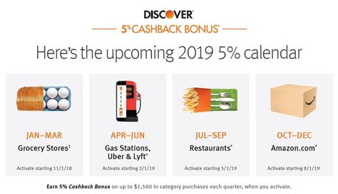 discover announces full   cashback calendar doctor