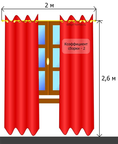 how to calculate the flow fabric on the curtains