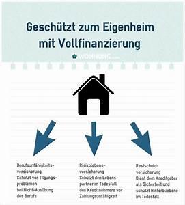 Rendite Eigentumswohnung Berechnen : immobilie kaufen ohne eigenkapital baufinanzierung ohne eigenkapital diese fakten m ssen ~ Themetempest.com Abrechnung