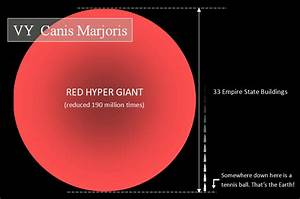 Vy Canis Majoris Related Keywords - Vy Canis Majoris Long ...