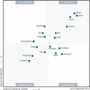 marktstudien winter 2016 project consult With gartner document management magic quadrant 2017