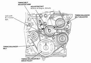 Timing Marks On A 96 Honda Accord Lx
