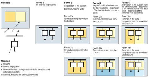 form 4b switchboard andre gretler lpls bu function operation and sales low