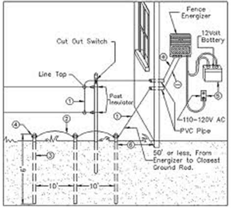 Electric Window Fence Charger Diagram Schematic