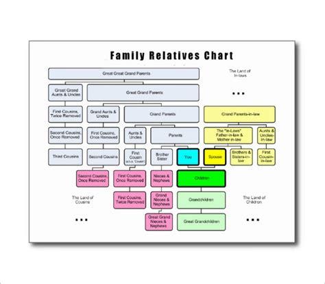 family tree diagram template familytreestudentworksheet