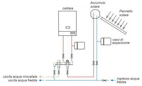 camino termico prezzi kit collegamentotra pannello solare termico caldaia boiler