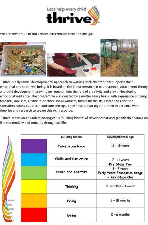 thrive ashleigh primary school nursery
