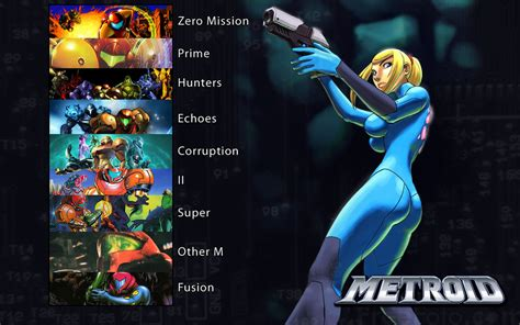 Samus Aran Wallpaper Zerochan Anime Image Board