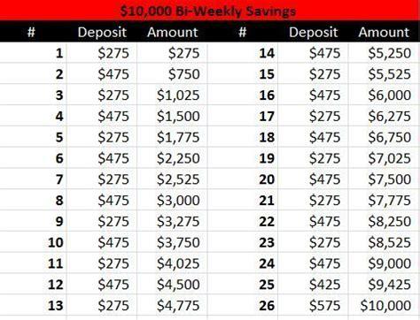 save year   bi weekly payment plan