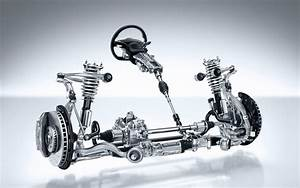 Power Steering  A Brief History