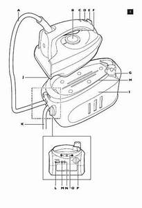Philips Gc 651 Steam Iron Download Manual For Free Now