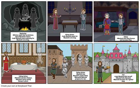Illustrator Storyboard Template