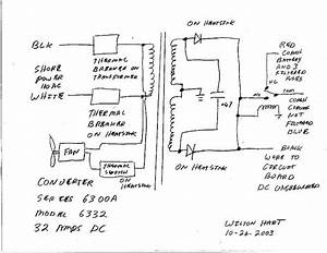 Notes On The Troubleshooting And Repair Of Microwave Ovens