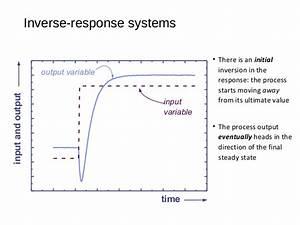 übertragungsfunktion Berechnen : sprung impulsantwort aus bertragungsfunktion zeichnen ~ Themetempest.com Abrechnung