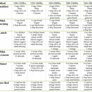 21 Day Fix Chart 21 Day Fix Diet And Meal Plan Review Skinnyandsassy Com