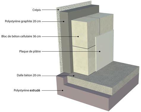 mur exterieur beton cellulaire mur en beton cellulaire maison design goflah
