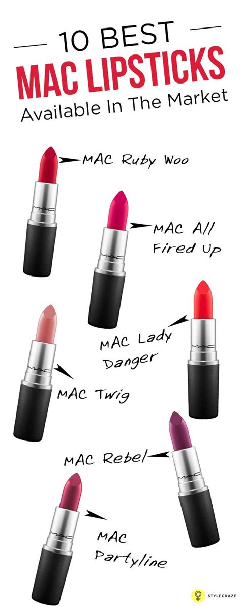 Best Mac Lipstick 20 Best Selling Mac Lipsticks With Reviews For Of