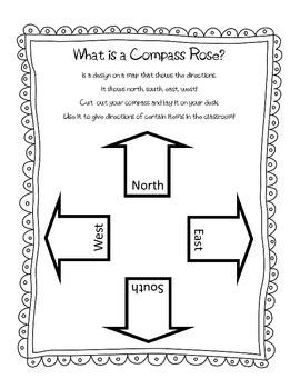 compass rose   schroeder page teachers pay teachers