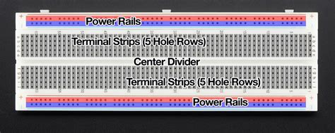 New Guide Breadboards For Beginners Diagrams Tips